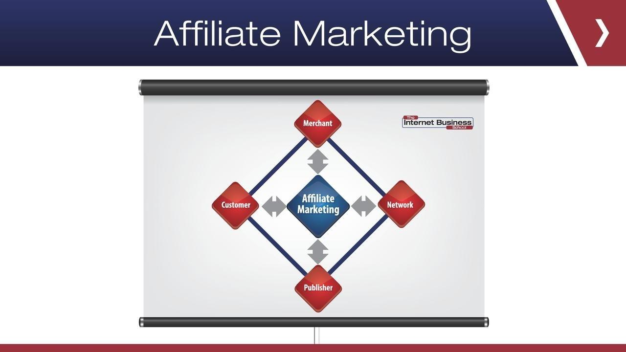 Epshhpngrgmir2r7heva affiliate marketing