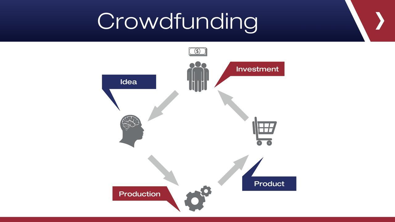 R8cs0w3qqwcdsear8k8o crowdfunding page 001