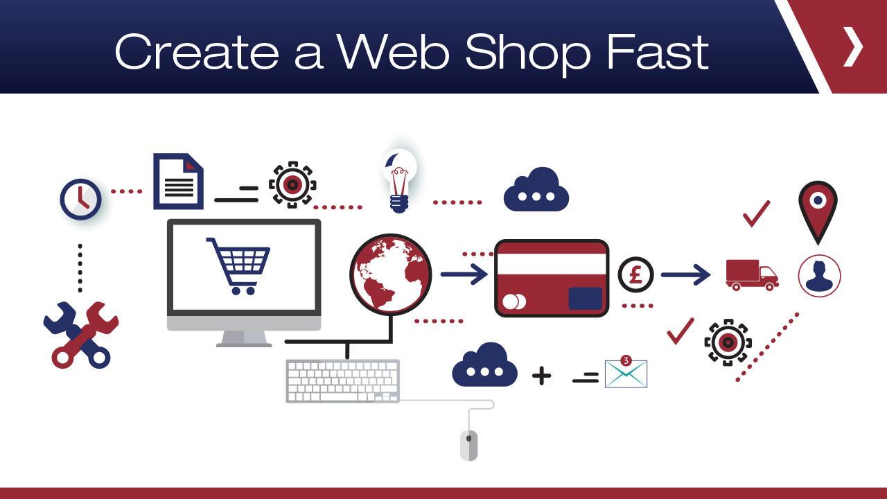 Sedfigrxrbggeaa60ooa create a web shop1280x720