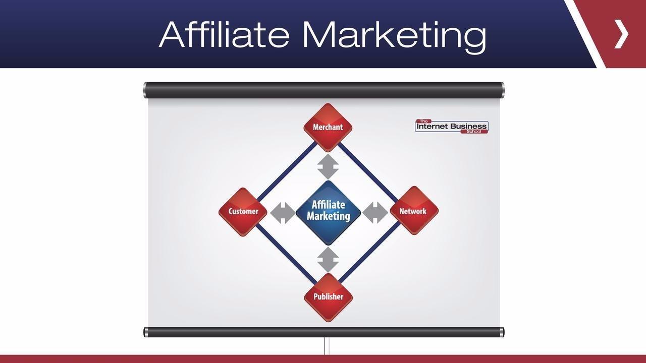 V8c9wibvtkuokayb0swn affiliate marketing page 001