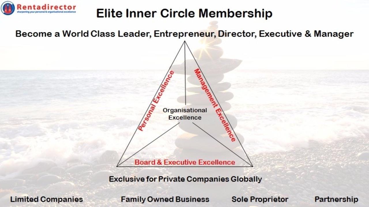 Ukxfzc4gqpydbnuxhqyh elite inner circle