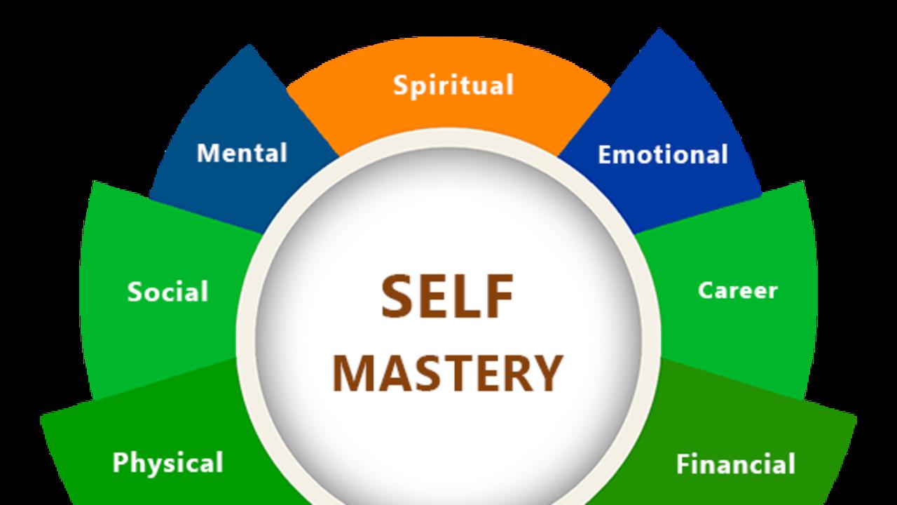 Oqz1a1jysbmn8w90eluj self mastery