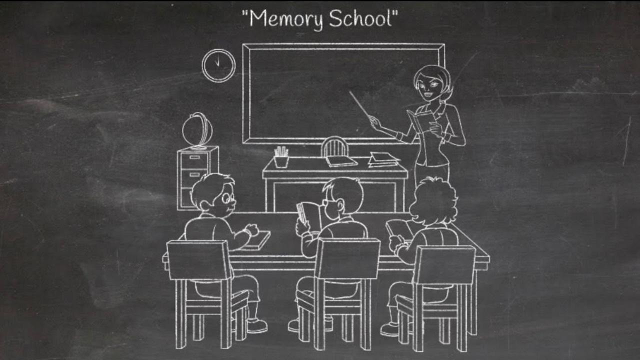Uucaybi1sjaxdkzlb74f memory school