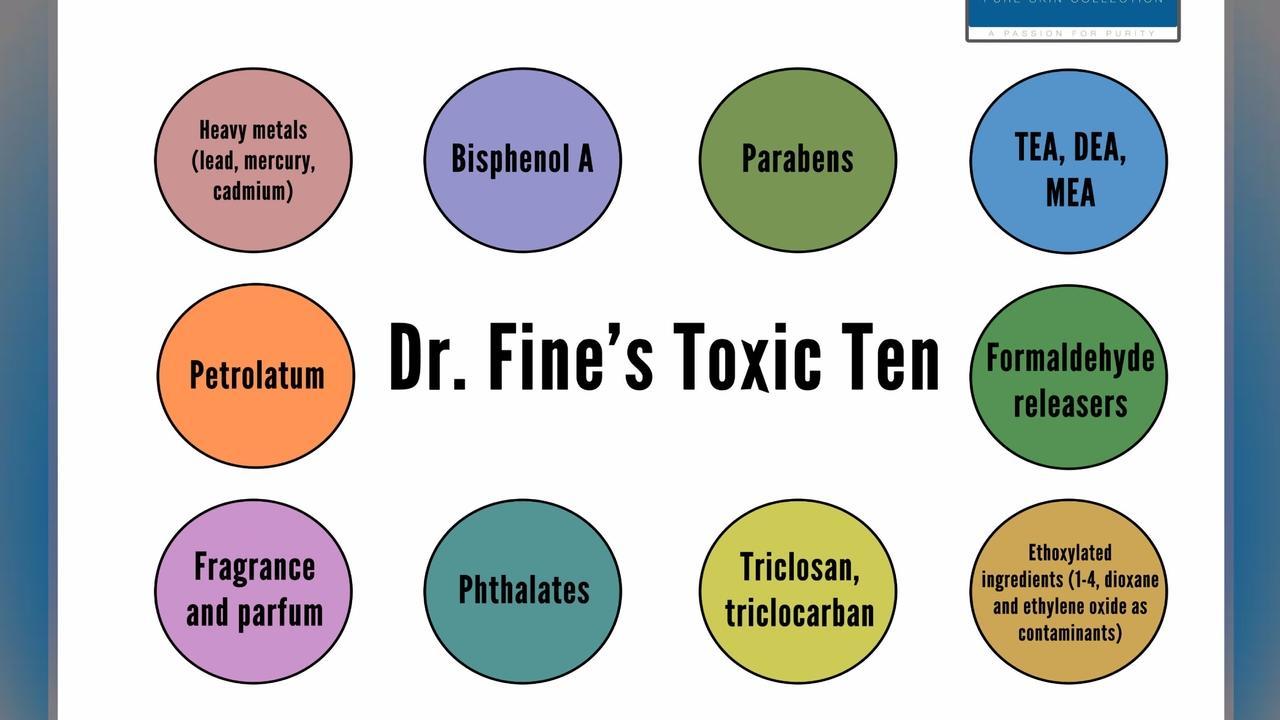 Nwuqqot7s4ebnqdcudx4 dr fine toxic ten