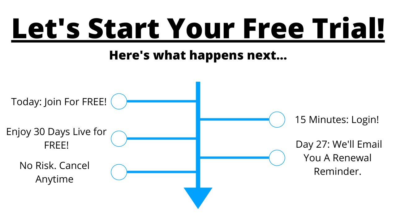 Tpjpyyhts8mwkyx509qx let s start your free trial 1