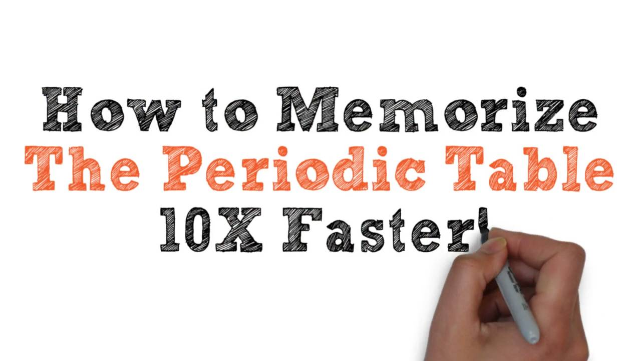 How to memorize the periodic table memorize academy gamestrikefo Image collections