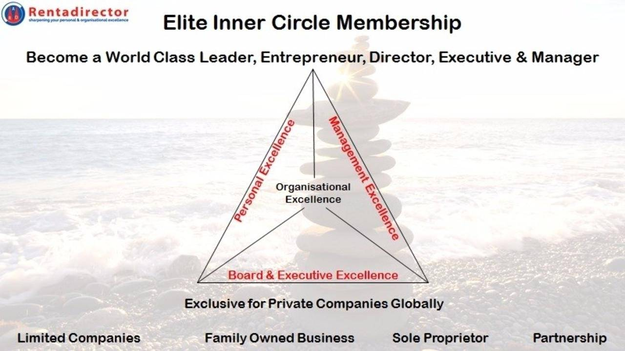 Uz2mkfjqjkpszgubgecq ukxfzc4gqpydbnuxhqyh elite inner circle