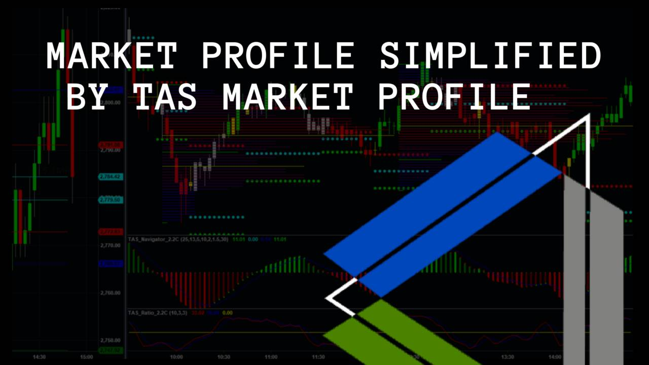 Market Profile Indicators | NinjaTrader Download