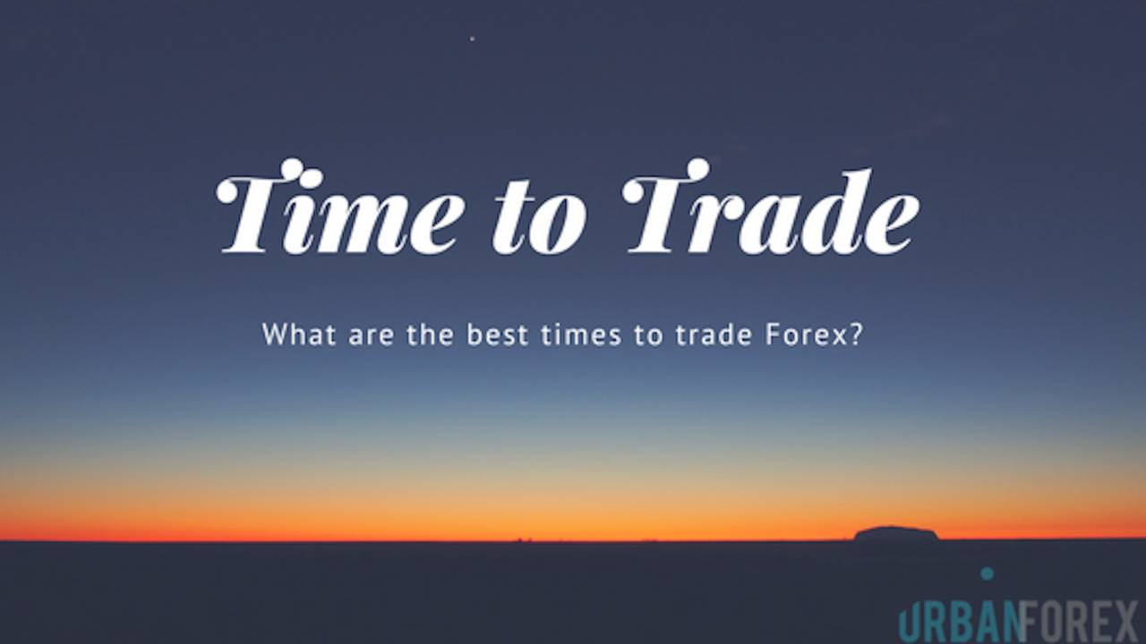 At Last Simple Forex Strategies To Make You A Better Trader Guaranteed
