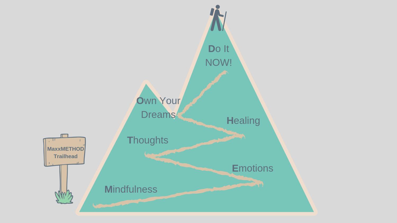 life coaching phases