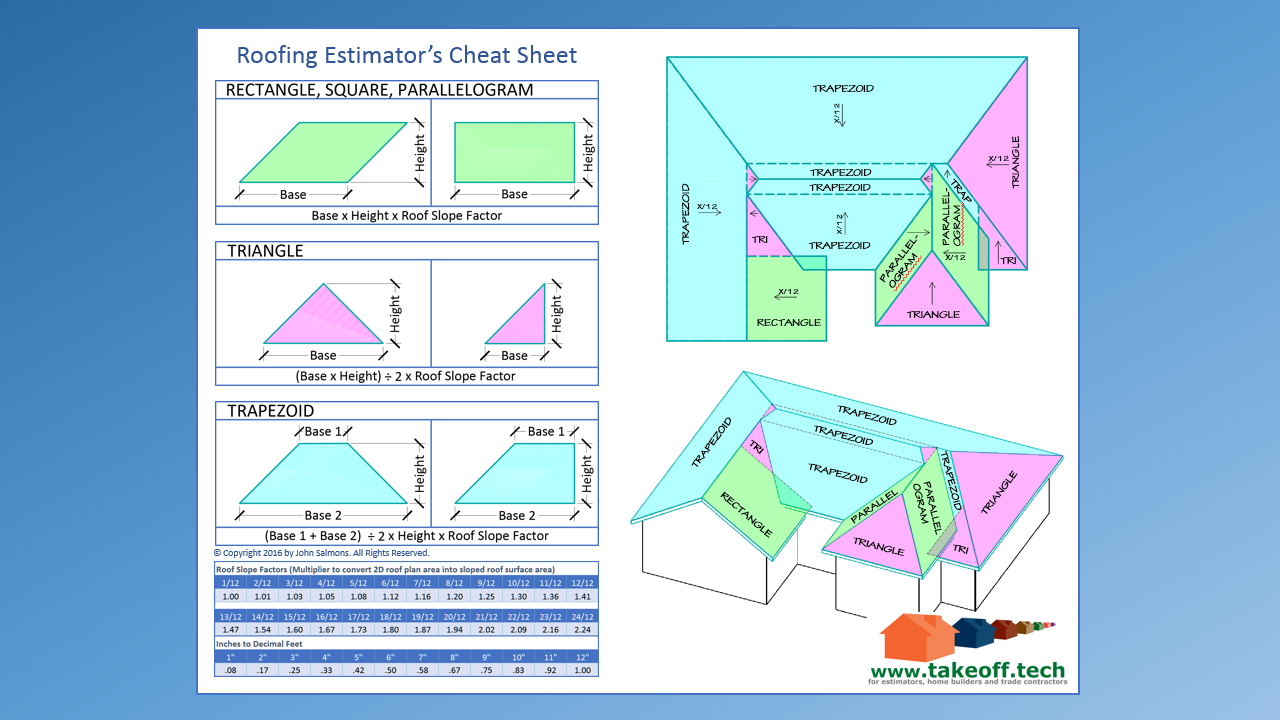 Roofing Estimators Cheat Sheet & Microsoft Excel Formulas