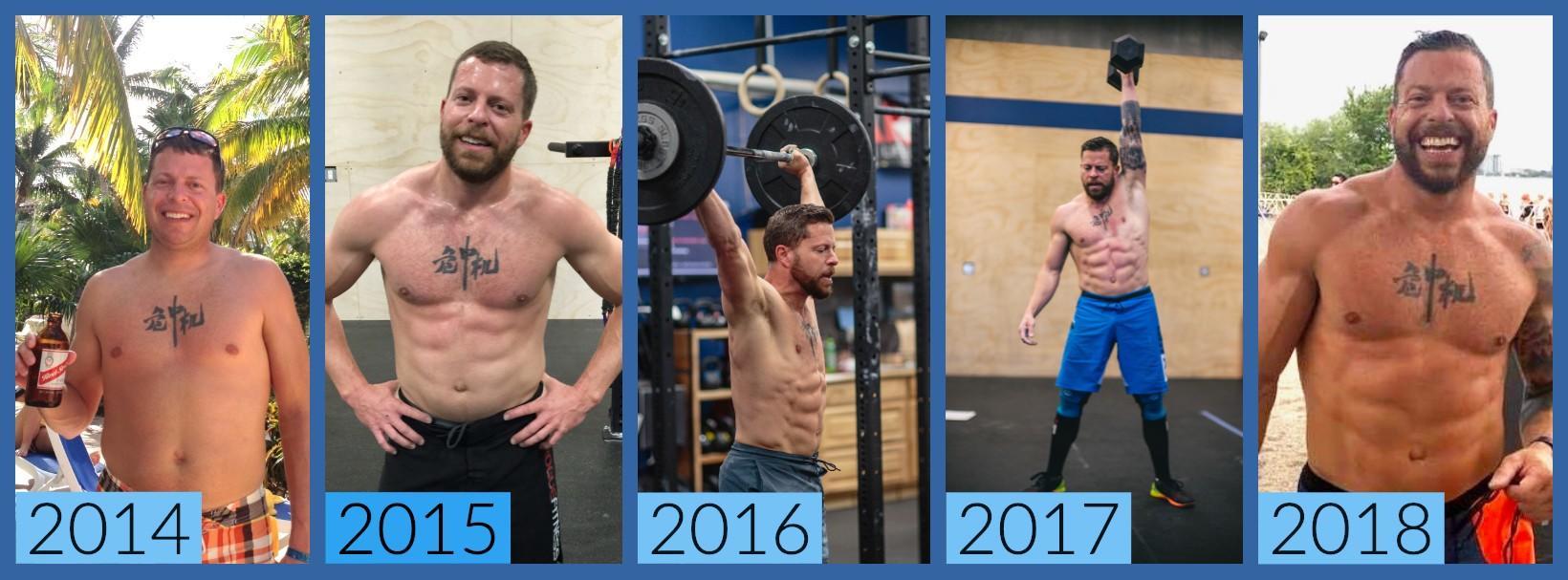 Progress of Fitness Jason Grubb