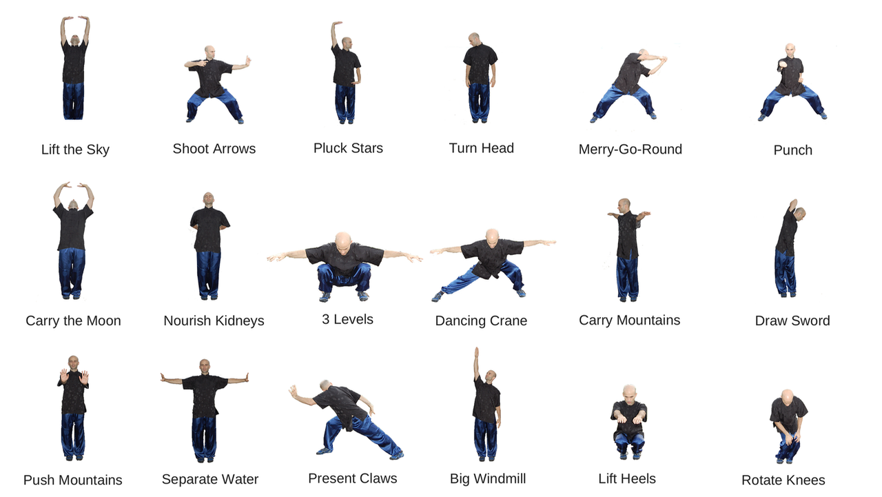 Qigong Hands Qigong 101: The ...