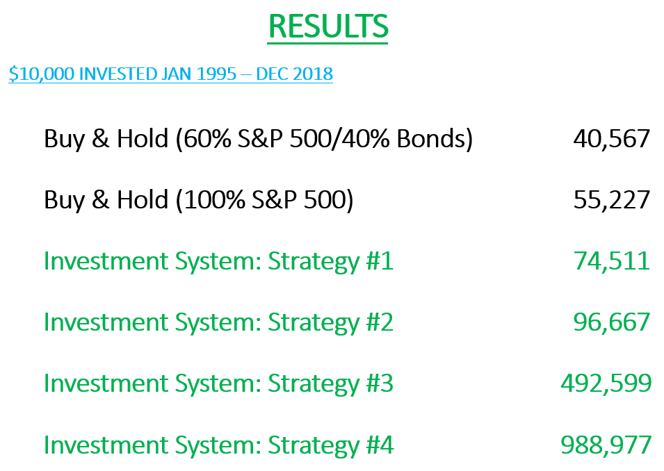 Investing-in-Stocks-results
