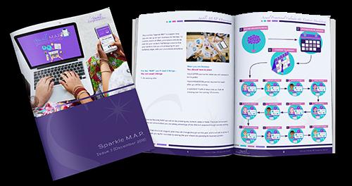Create Promotion Content Marketing Calendar