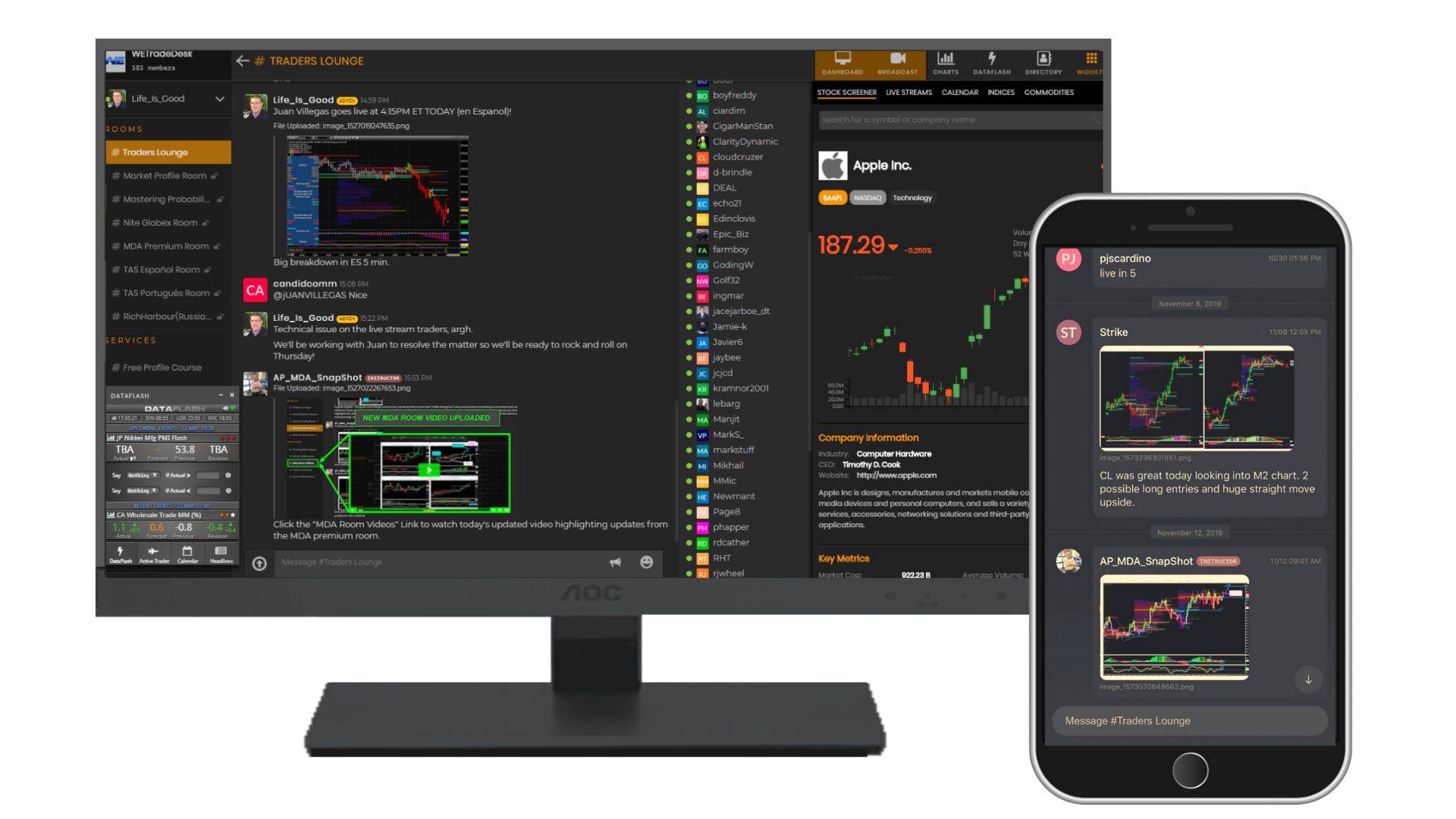 Dashboard View | WE Trade Desk
