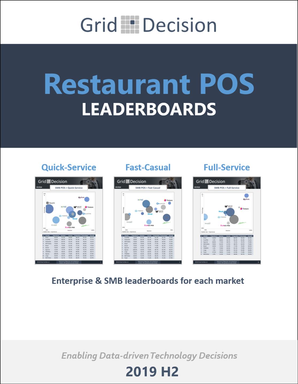 Restaurant POS Leaderboards
