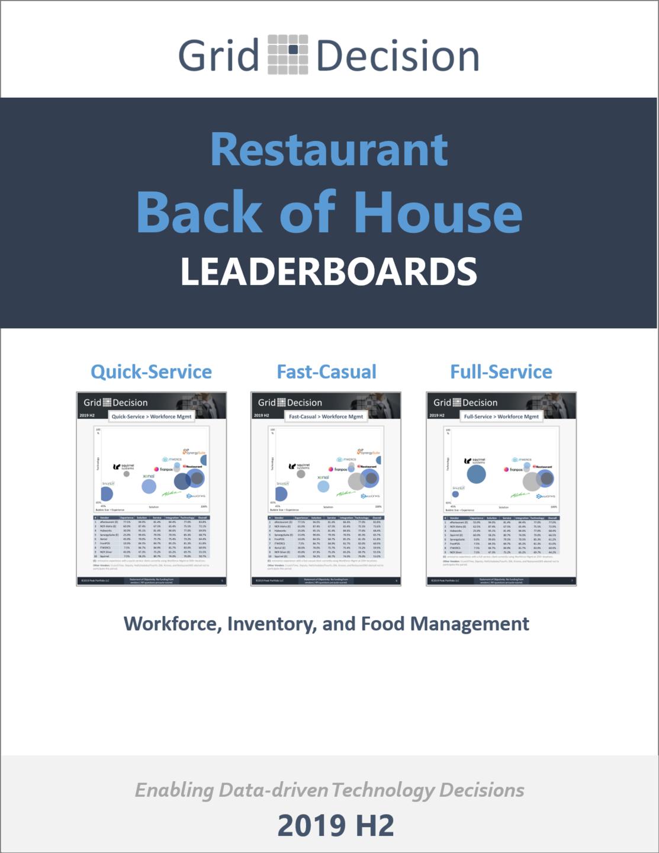 Restaurant BOH Leaderboards