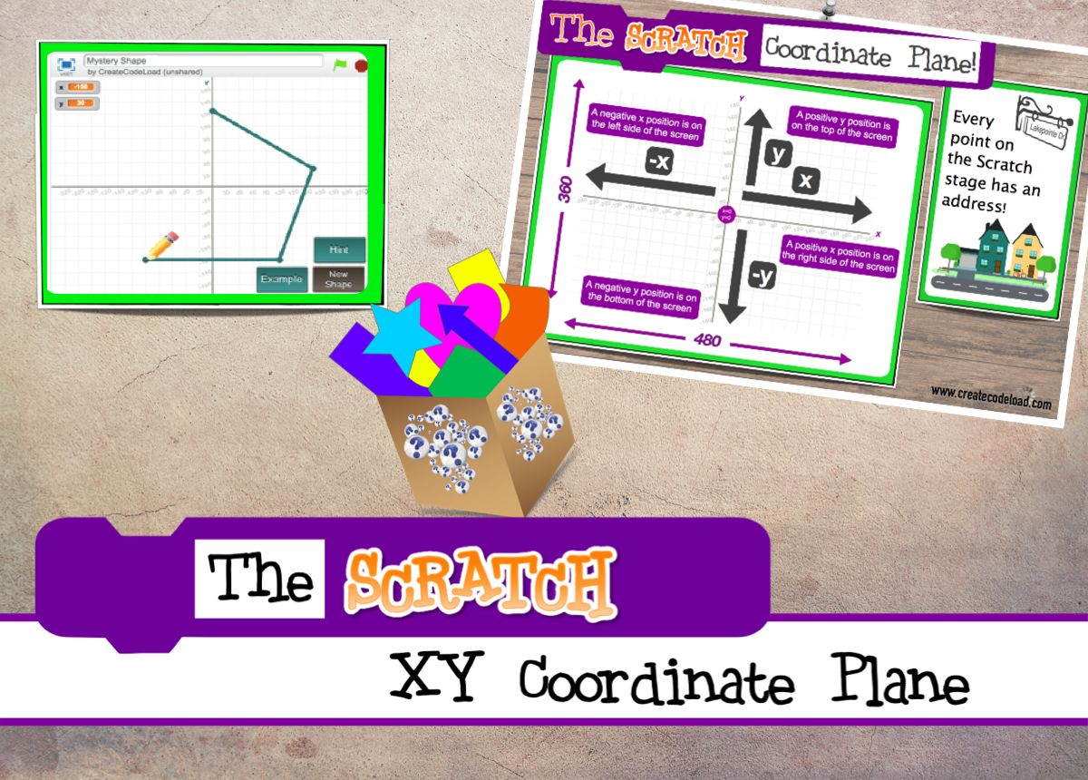 Scratch Lesson the XY Coordinate Plane