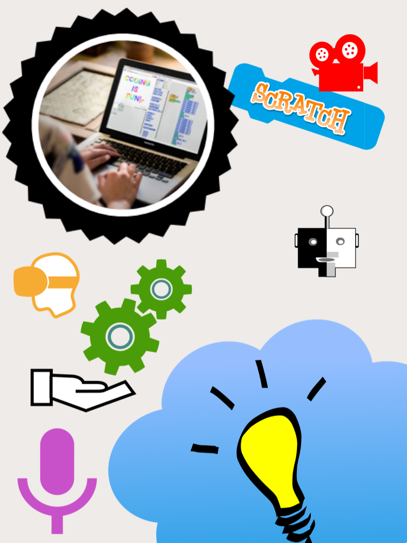 CreateCodeLoad EdTech Blog