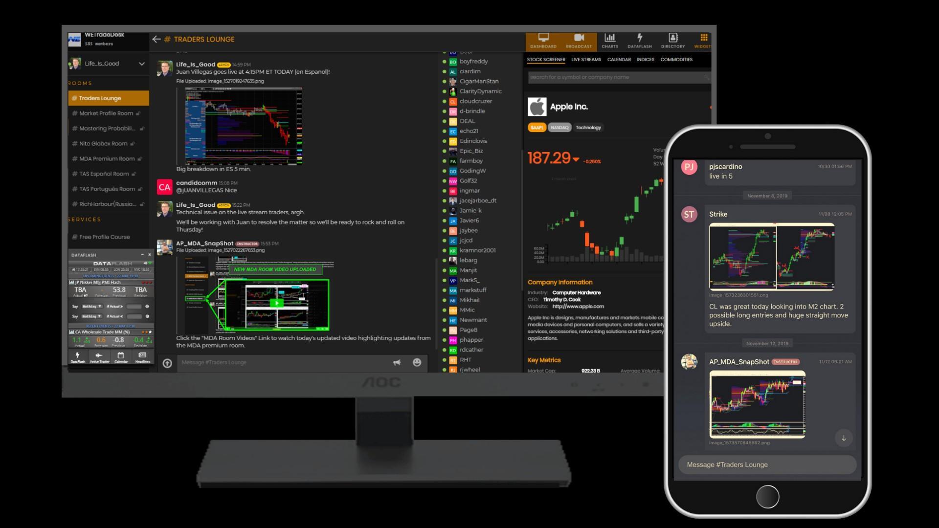 FAQs | WE Trade Desk