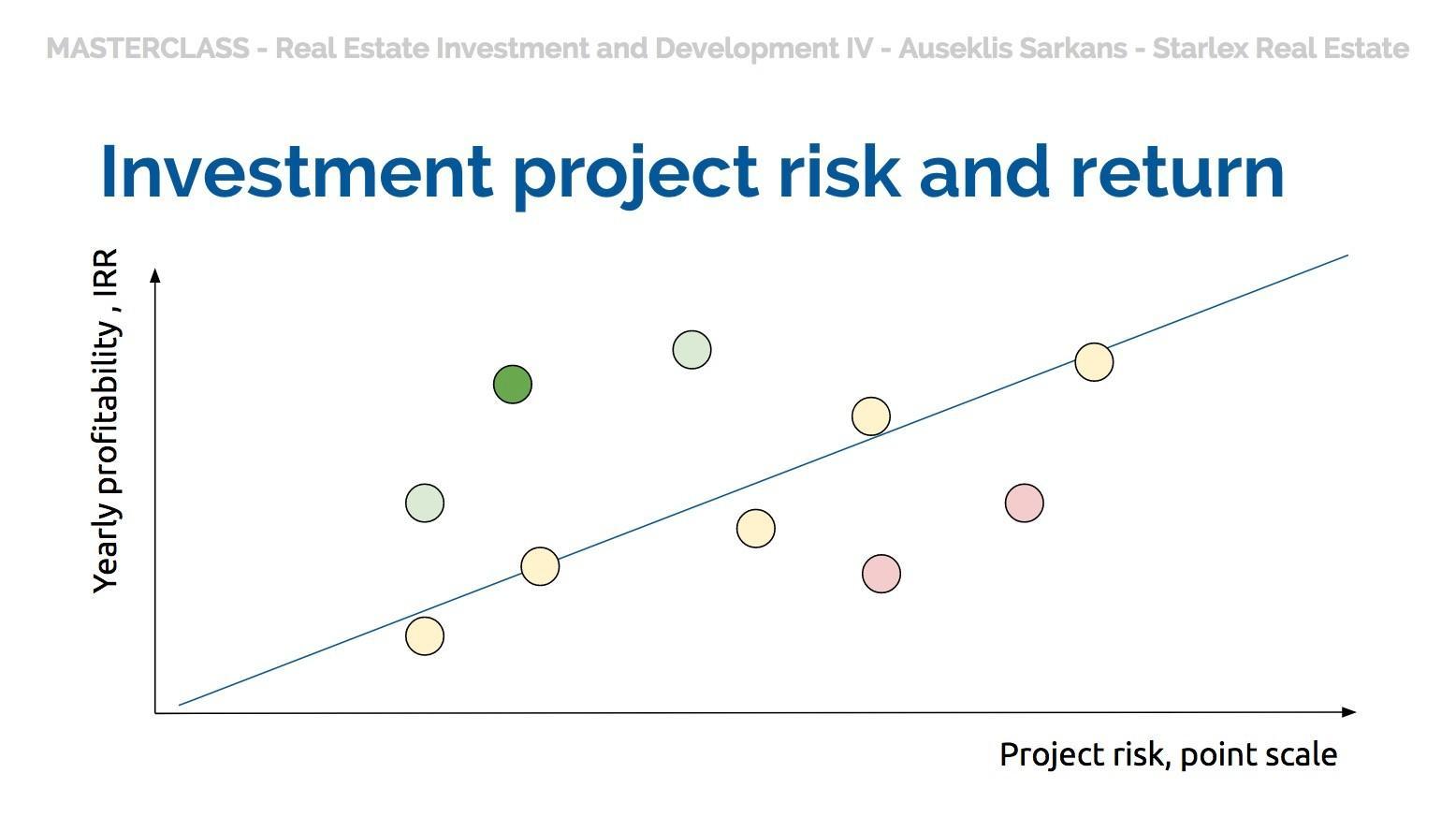 Starlex investment investīciju pakalpojumi investoriem