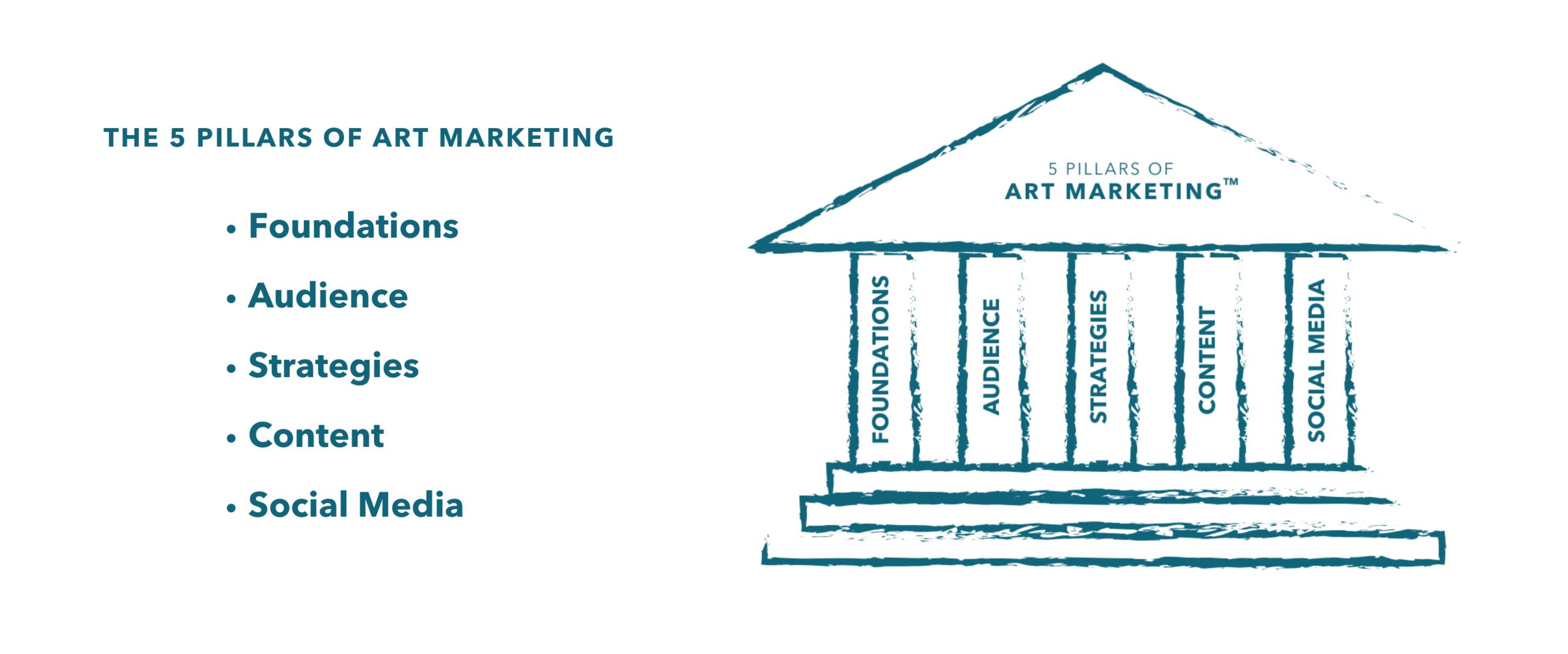artists business plan online course