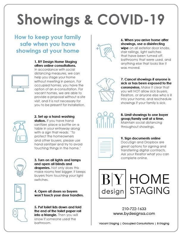 Showings & COVID-19 By Design Infographic