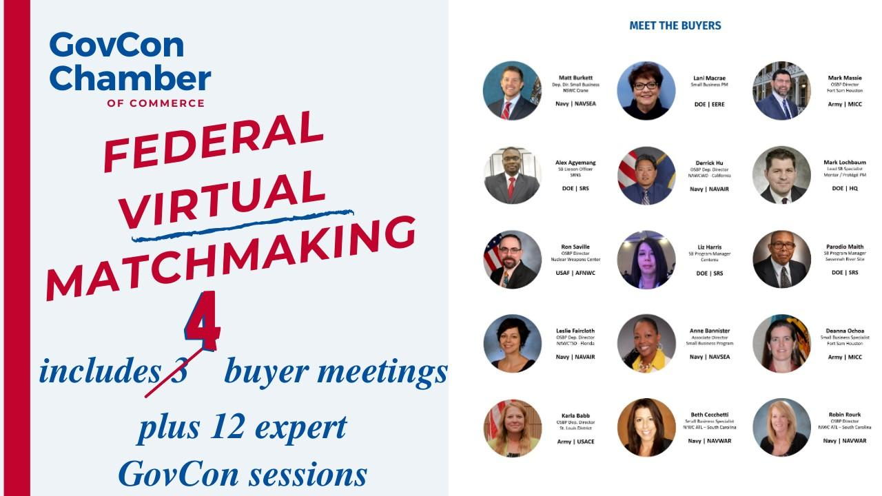 Federal Virtual Matchmaking