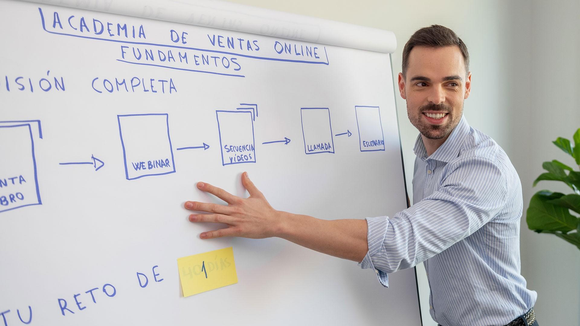 Academia de Ventas Online