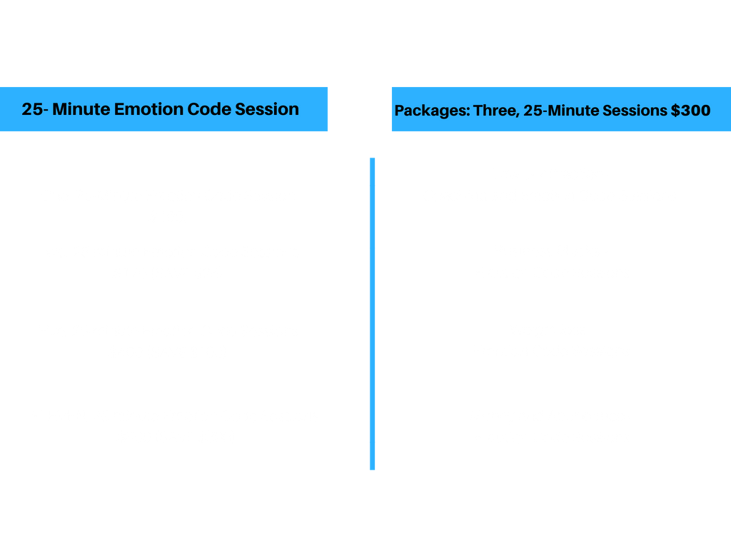 Emotion Code Session With Michael