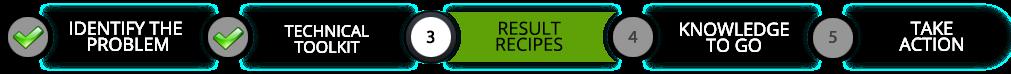 Result Recipes - The Tennis Menu