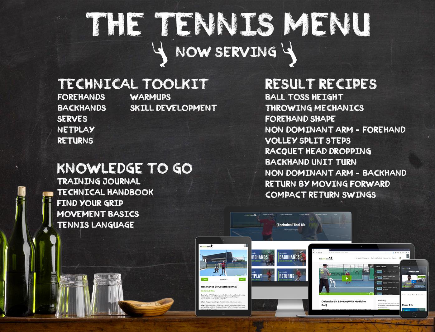 Now Serving - The Tennis Menu