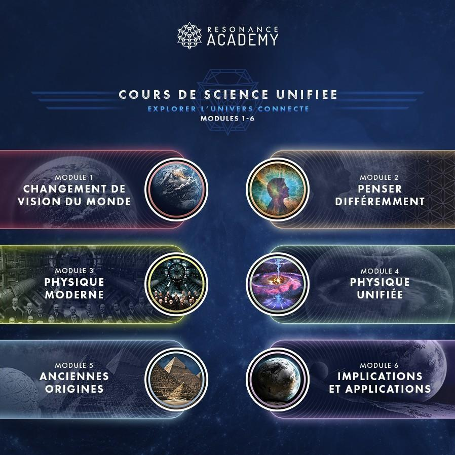 Exploring the Connected Universe with the Unified Science Course