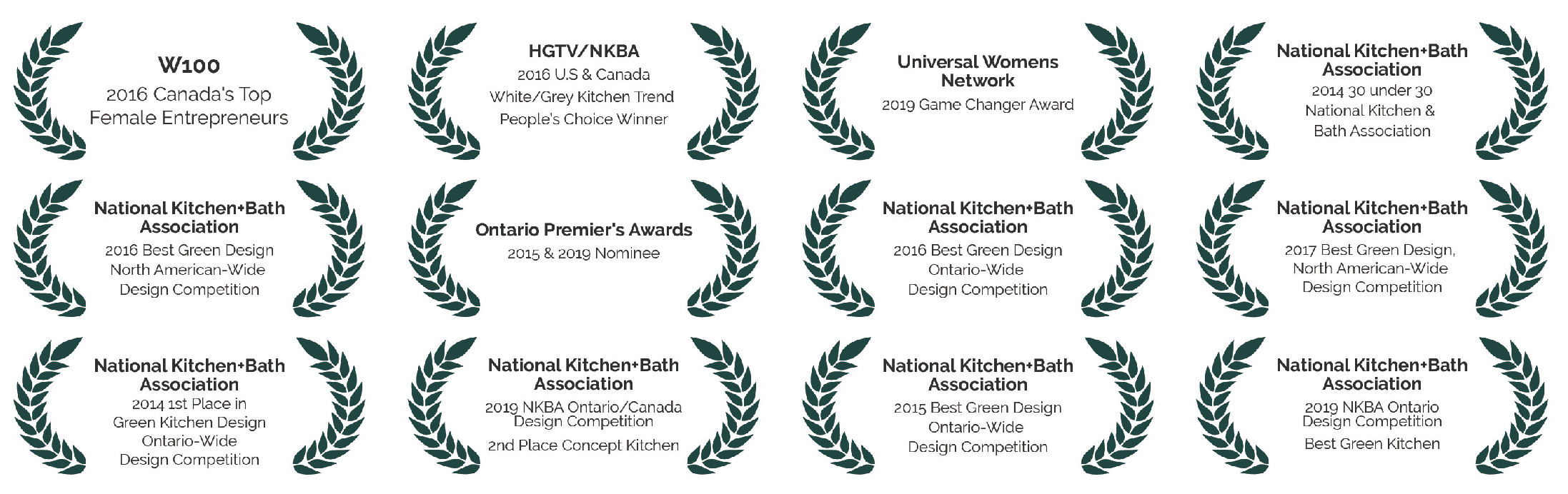 A list of business and design awards given to Cassandra.