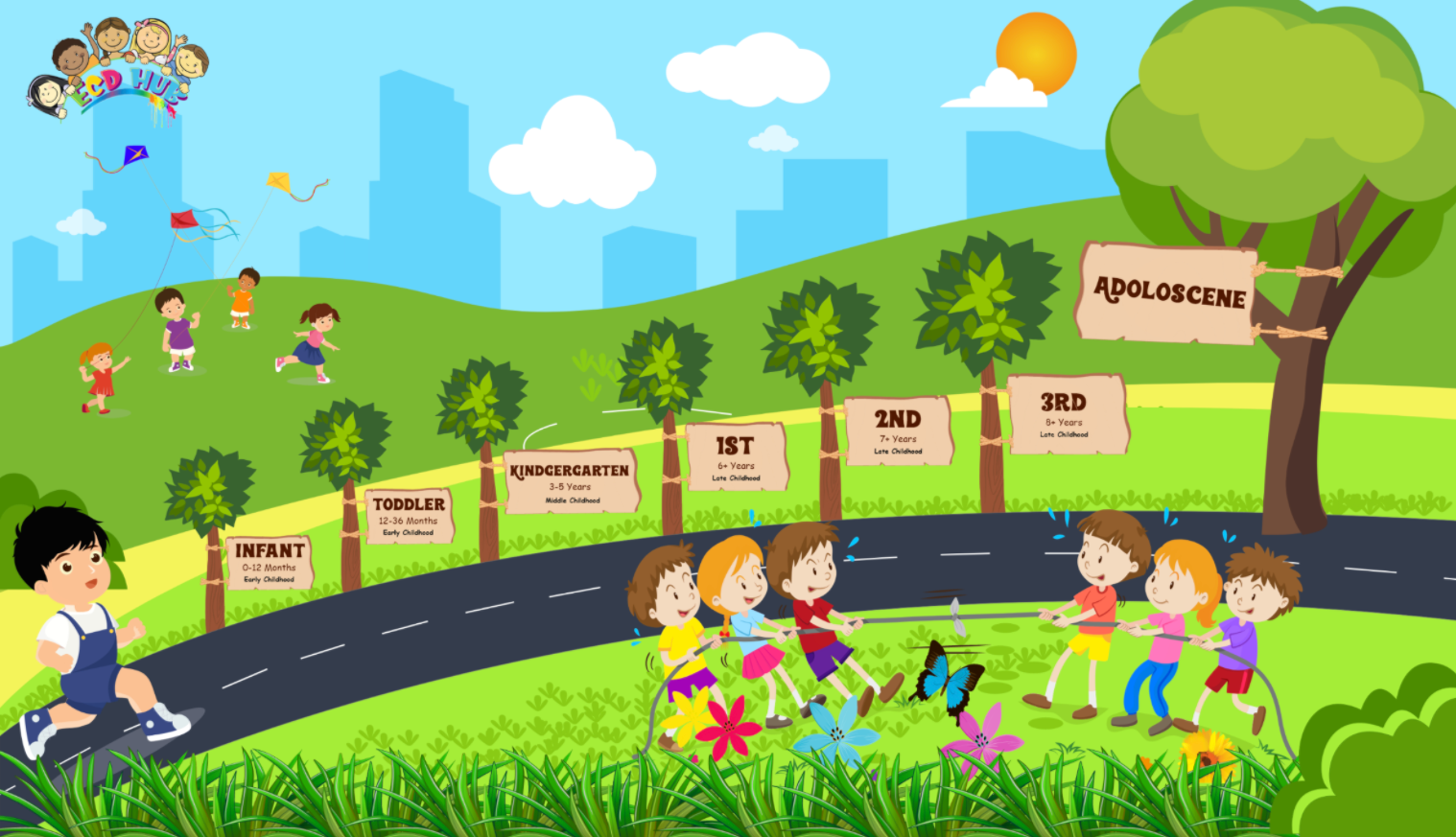 Early Childhood Education Development