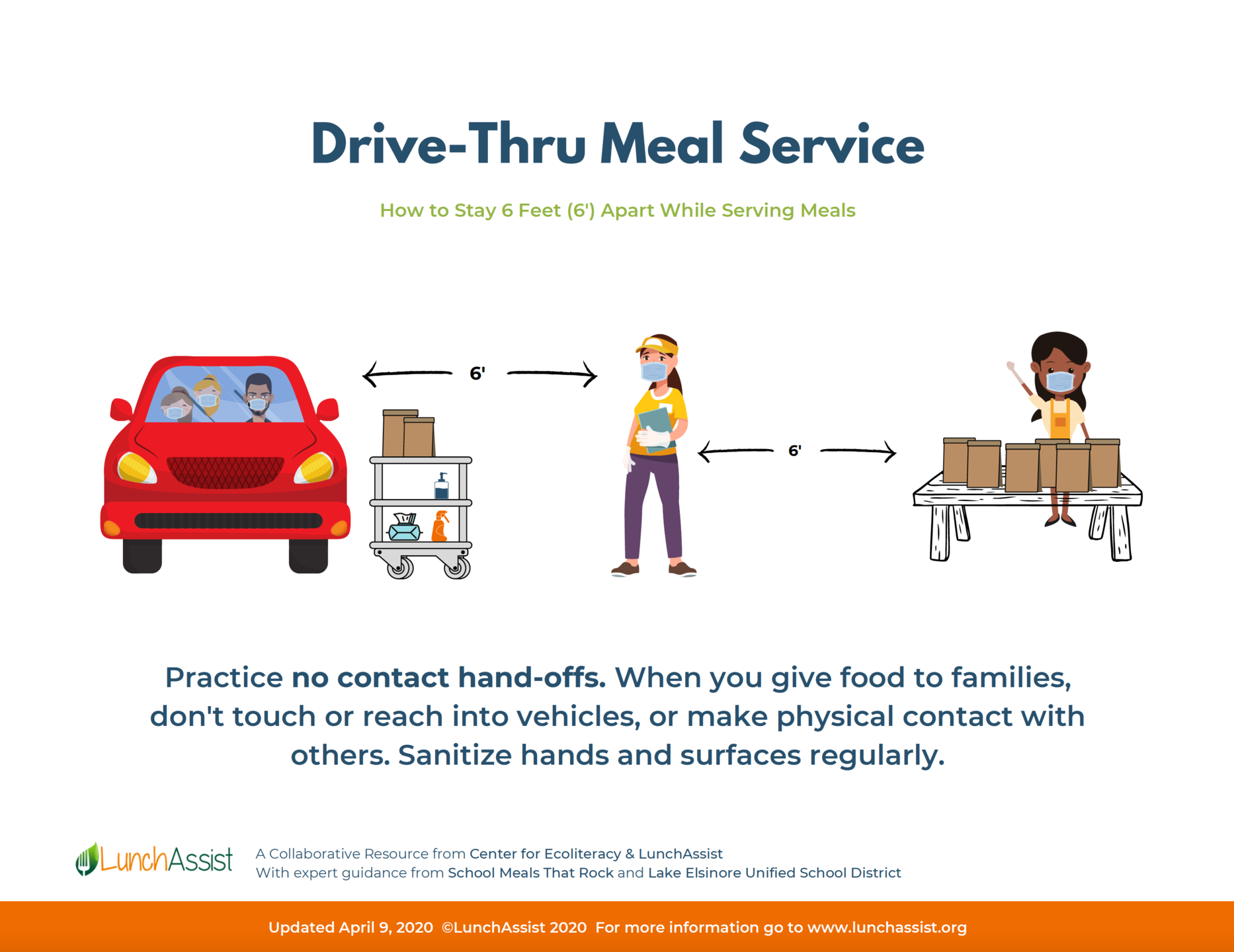 School Food Service Safety Precautions Tip Sheet English and Spanish