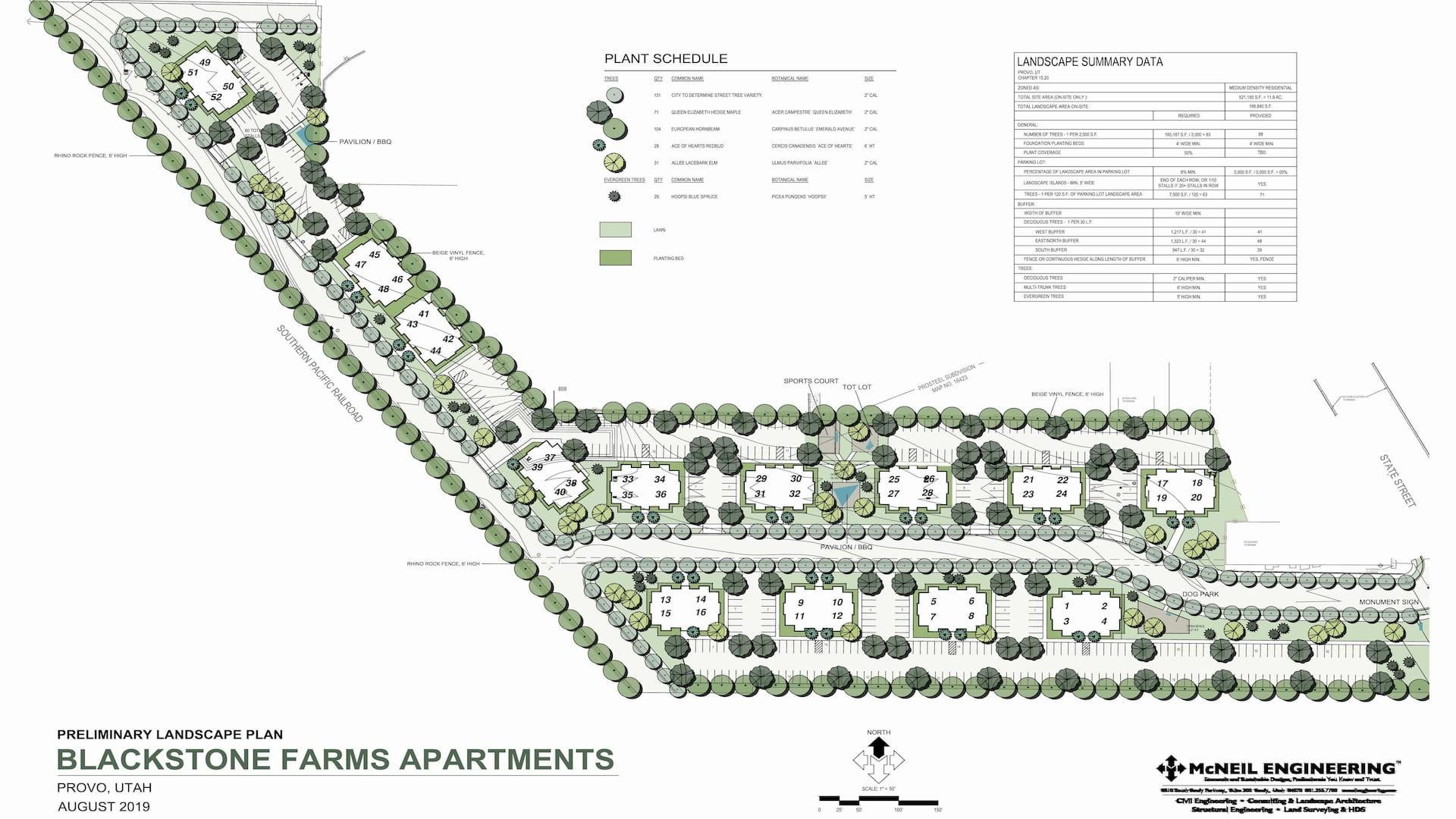 Plat Map for the Blackstone Farms FIG Development