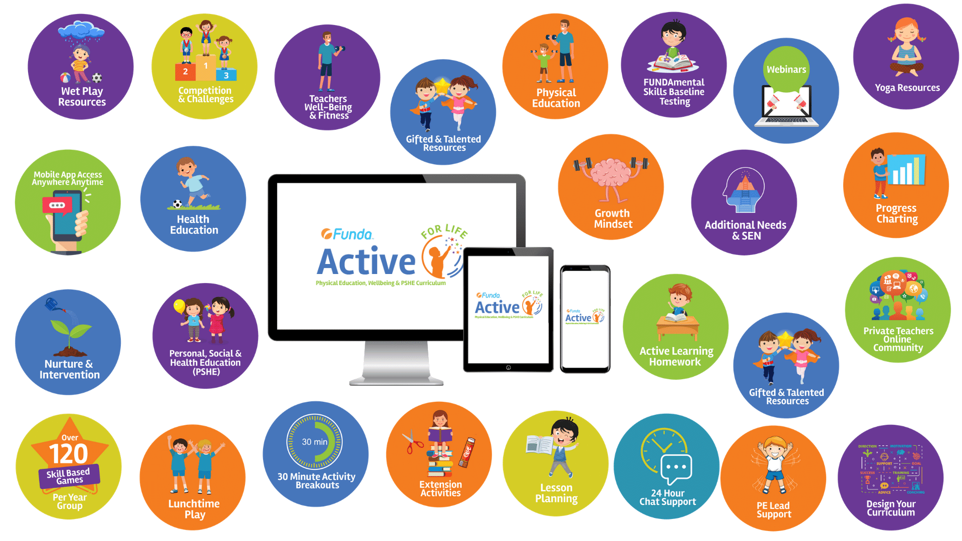FUNDA Active For Life