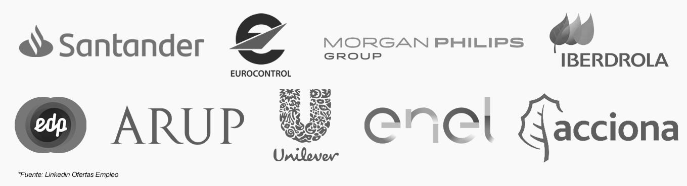 Empresas que demandan conocimientos sobre sostenibilidad