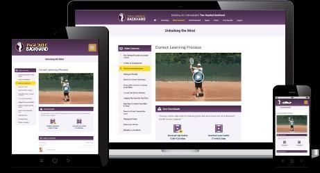 Online Tennis Coaching