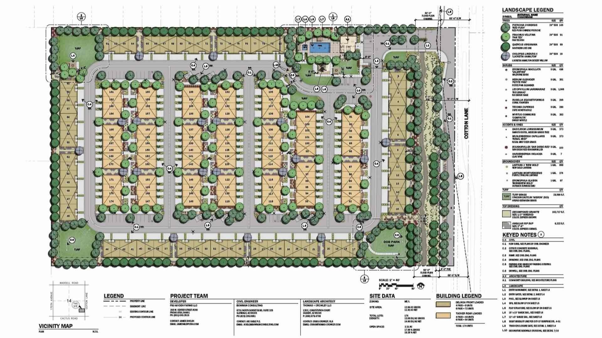 Landscaping for the Hayden Farms multifamily development