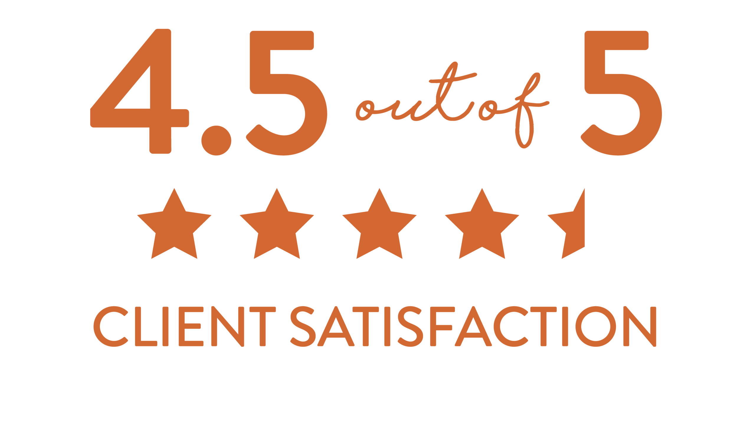 Organic Conceptions Client Satisfaction Graphic