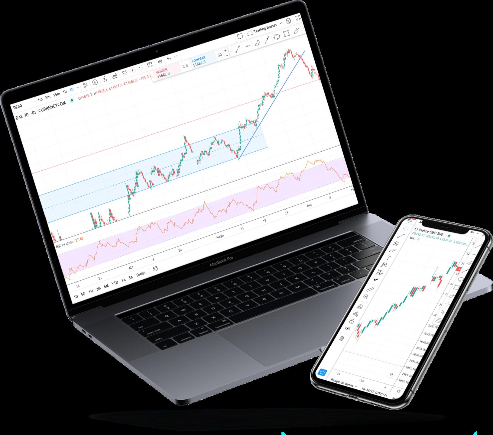 Macbook iphone trading