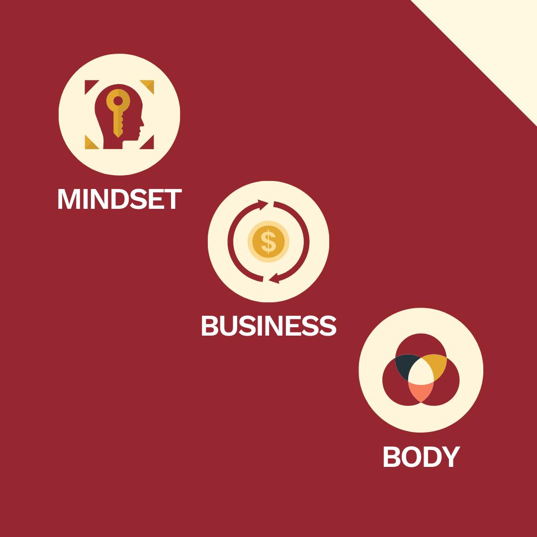 Mindset - Business - Body