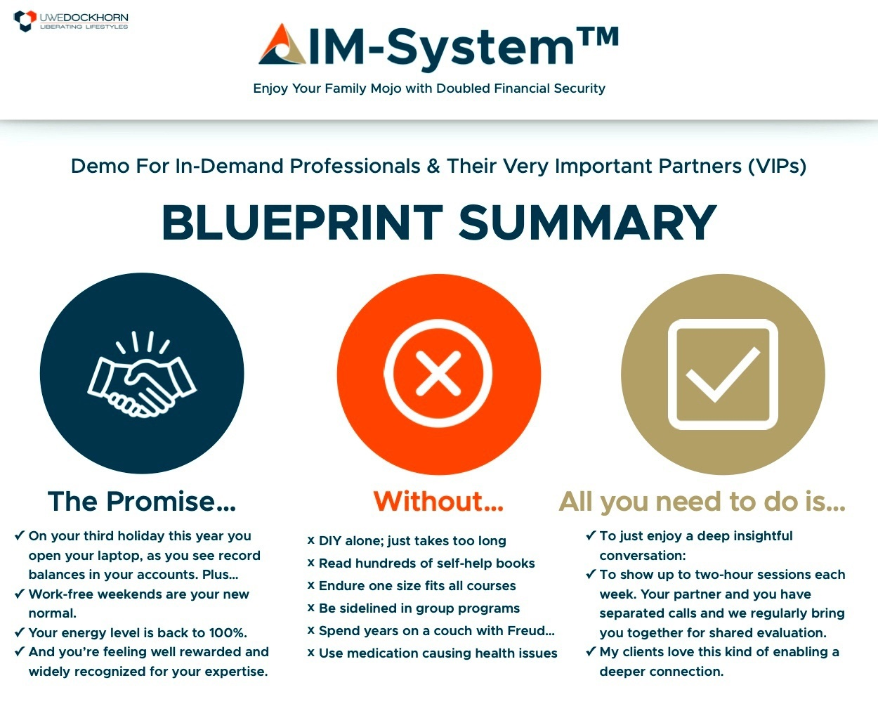 OPN Blueprint