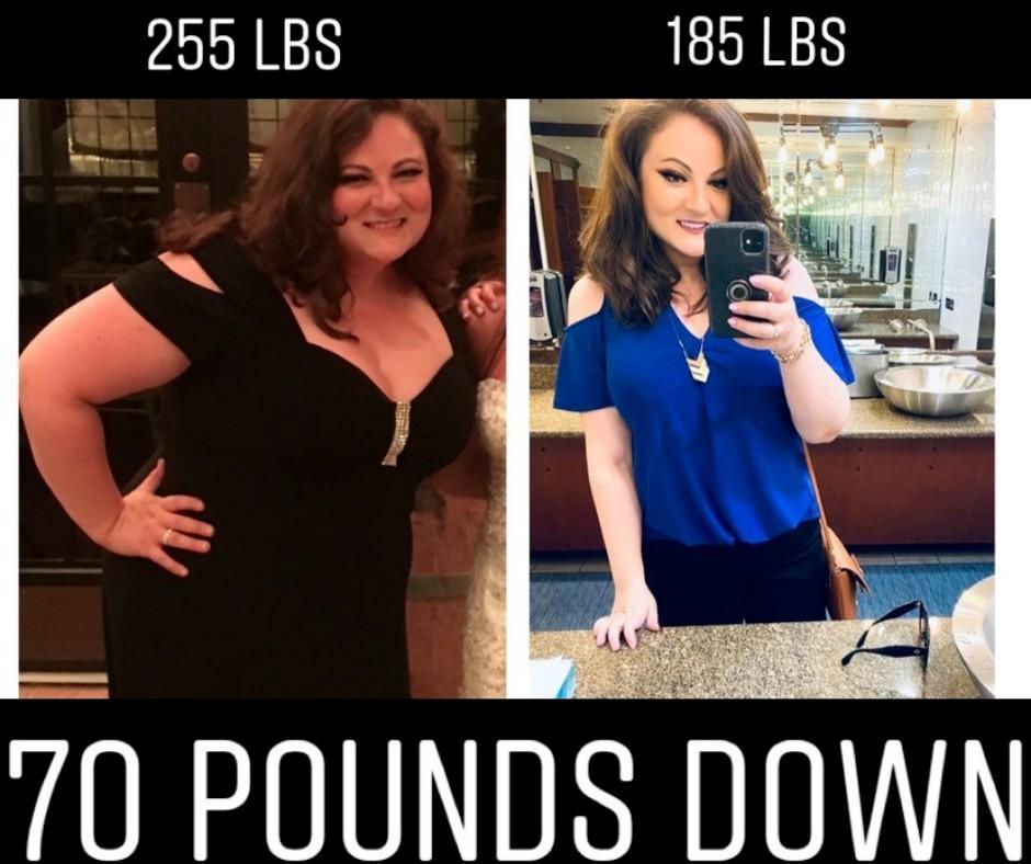 Your GPS for weight loss Elizabeth DeRobertis