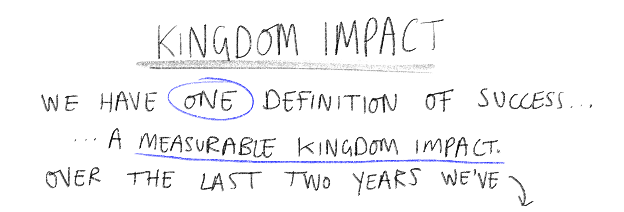 We have one definition of success - a measurable Kingdom impact. Over the last two years we've worked with 350+ UK churches and  conducted over 200 hours of free consultancy.