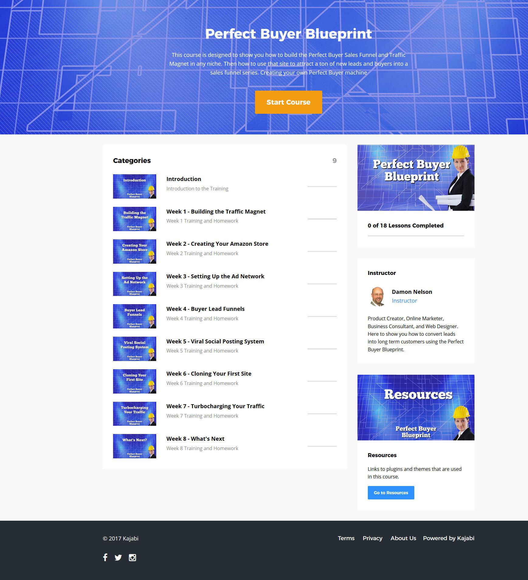 Perfect buyer blueprint webinar get the perfect buyer blueprint today malvernweather Gallery