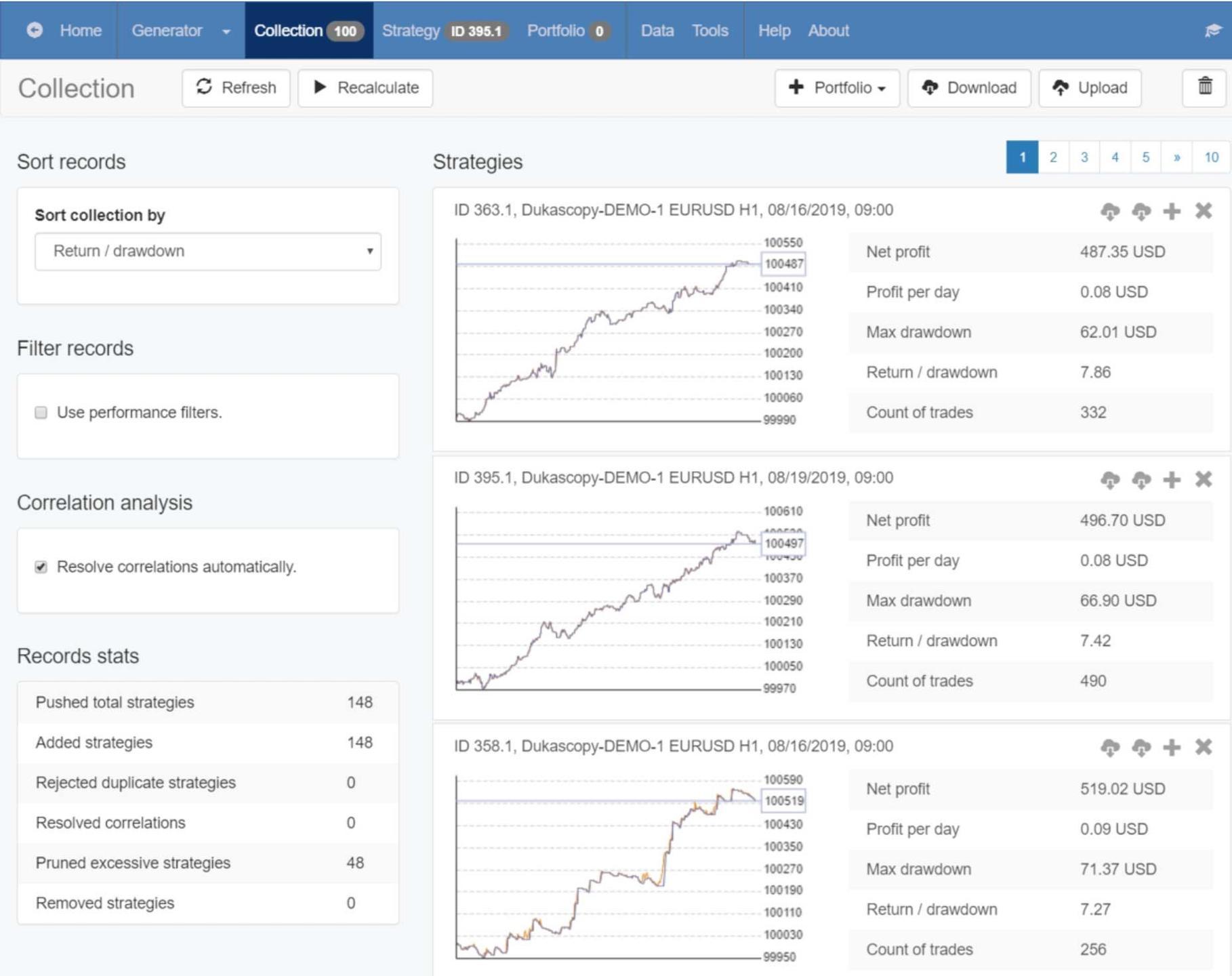 trading strategy correlation